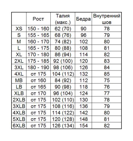 мотоштаны Komine PK-700, чёрные, 3XLB