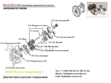 Гидронасос a8vo80 ремонт испытания на стенде. в Екатеринбурге