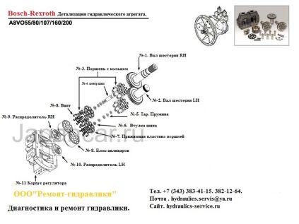 Гидронасос a8vo200 ремонт испытания на стенде. в Екатеринбурге