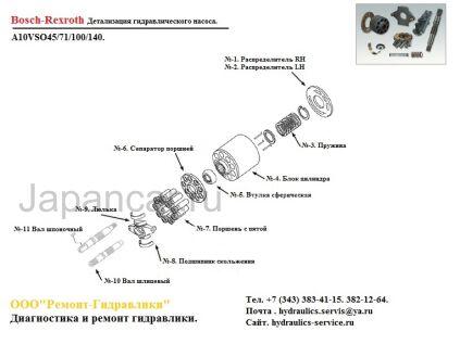 Гидронасос a10vso140 ремонт испытания на стенде. в Екатеринбурге