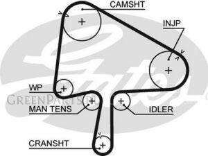 Ремень грм на Toyota Allex NZE121, ZZE122, ZZE123, AZT240, NZT240, ZZT240, ZZ DIE20