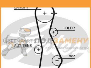 Ремень грм на Hyundai Grandeur TG, NF D4BH, 5AFE